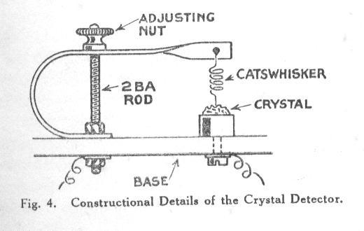 variometer crystal set spiderweb coil variometer wiring schematic