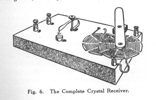 variometer crystal set spiderweb coil